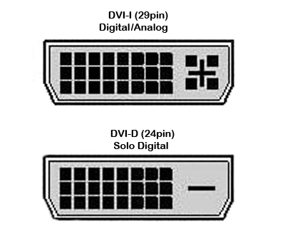 what is dvi-d port
